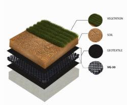 Vertigrow Drainage Solution / Green Roof System 101